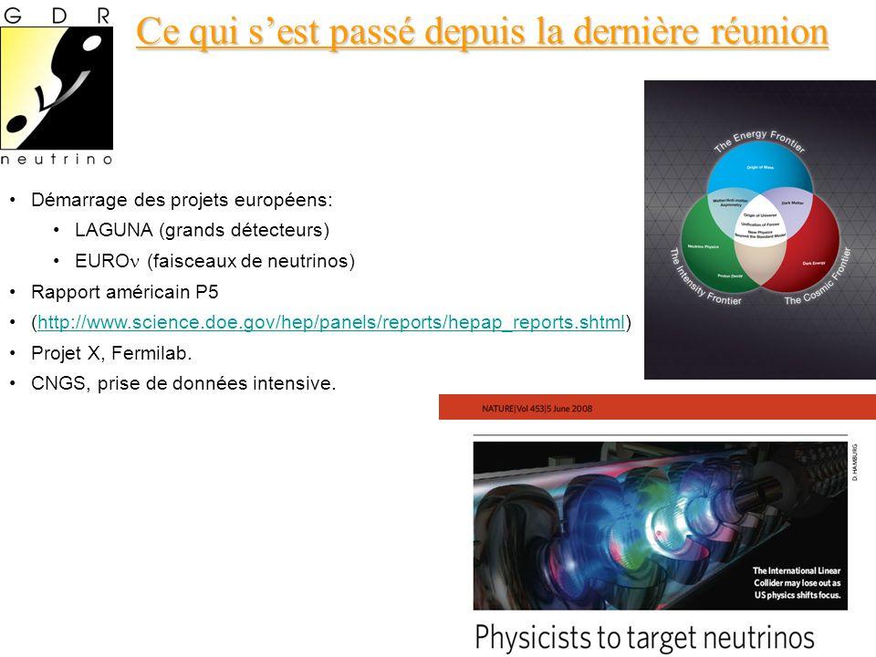 Ce qui sest passé depuis la dernière réunion Démarrage des projets européens: LAGUNA (grands détecteurs) EURO (faisceaux de neutrinos) Rapport américain P5 (http://www.science.doe.gov/hep/panels/reports/hepap_reports.shtml)http://www.science.doe.gov/hep/panels/reports/hepap_reports.shtml Projet X, Fermilab.