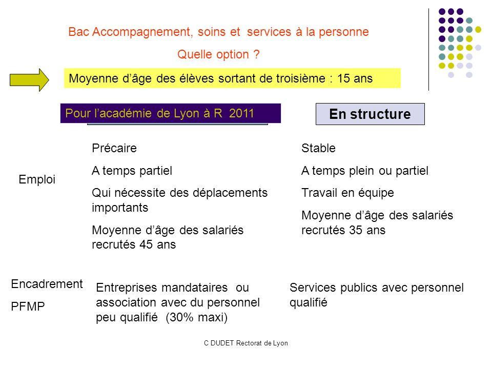 C DUDET Rectorat de Lyon Bac Accompagnement, soins et services à la personne Quelle option ? Emploi Encadrement PFMP Au domicile Précaire A temps part