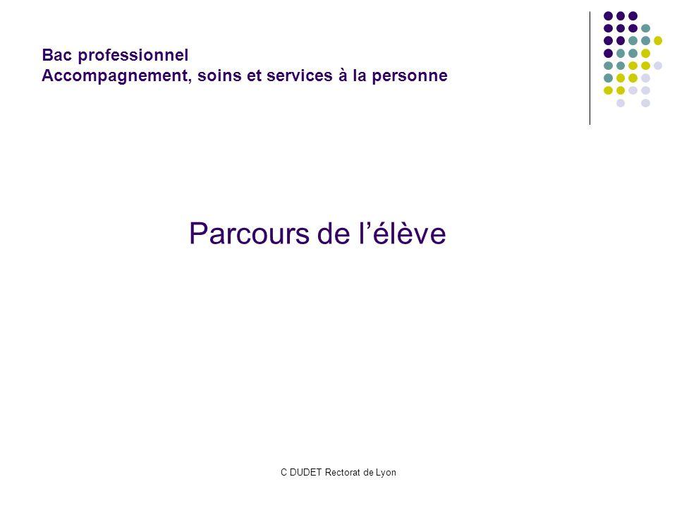 C DUDET Rectorat de Lyon Bac professionnel Accompagnement, soins et services à la personne Parcours de lélève