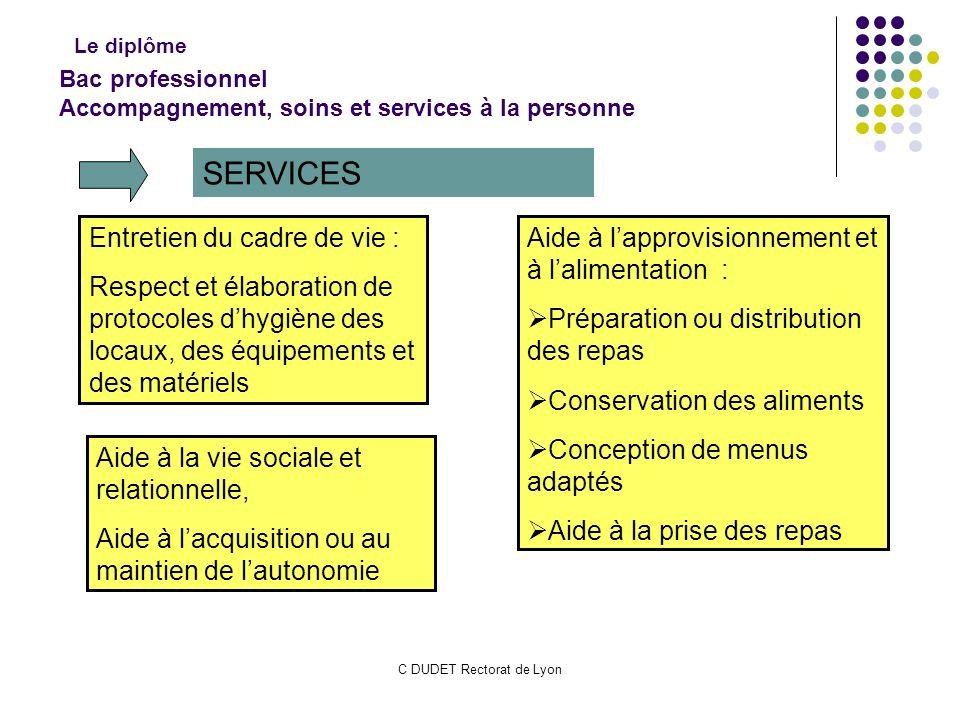 C DUDET Rectorat de Lyon Bac professionnel Accompagnement, soins et services à la personne SERVICES Entretien du cadre de vie : Respect et élaboration