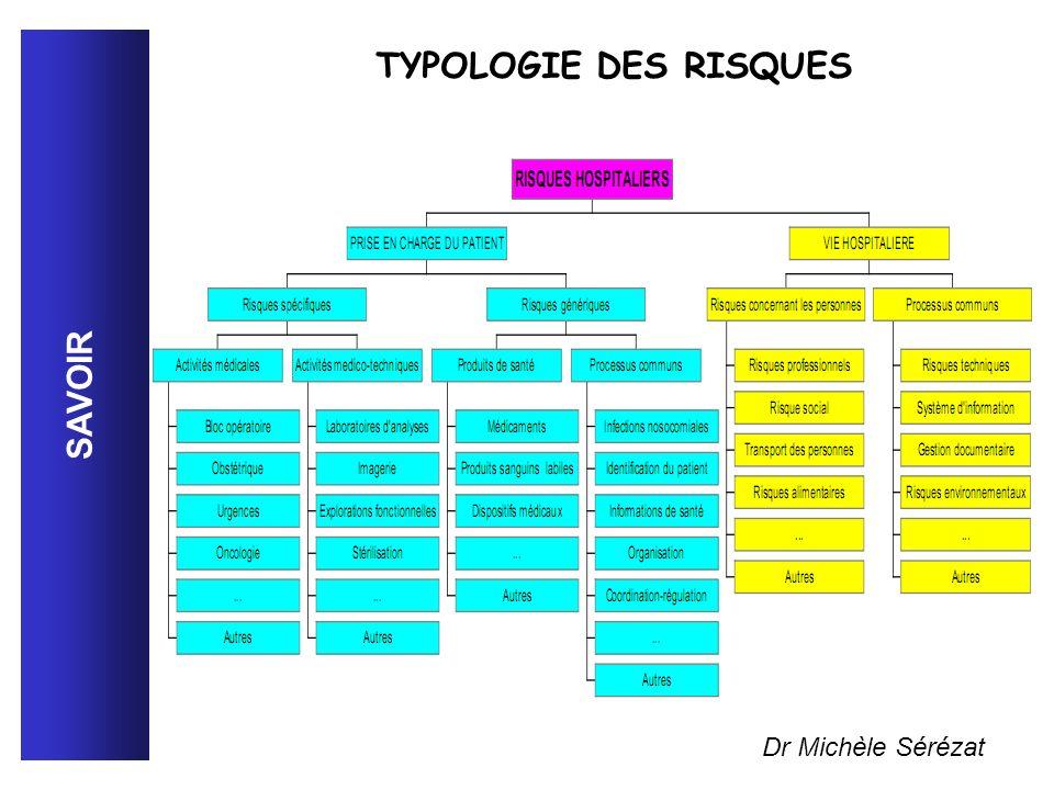 Dr Michèle Sérézat SAVOIR TYPOLOGIE DES RISQUES