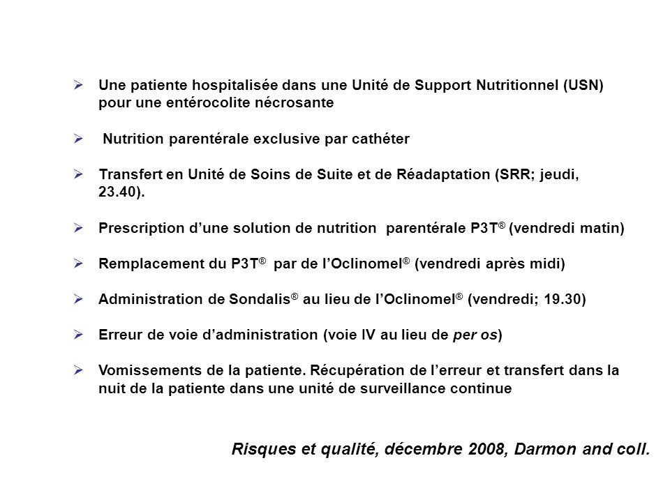 Une patiente hospitalisée dans une Unité de Support Nutritionnel (USN) pour une entérocolite nécrosante Nutrition parentérale exclusive par cathéter T