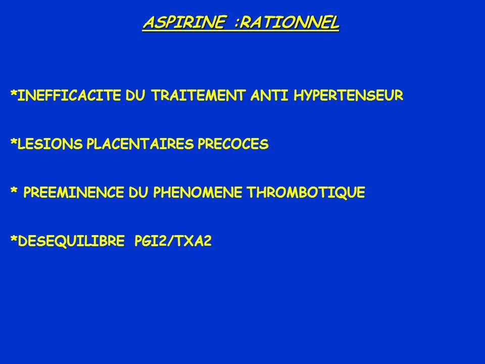 ASPIRINE :RATIONNEL *INEFFICACITE DU TRAITEMENT ANTI HYPERTENSEUR *LESIONS PLACENTAIRES PRECOCES * PREEMINENCE DU PHENOMENE THROMBOTIQUE *DESEQUILIBRE