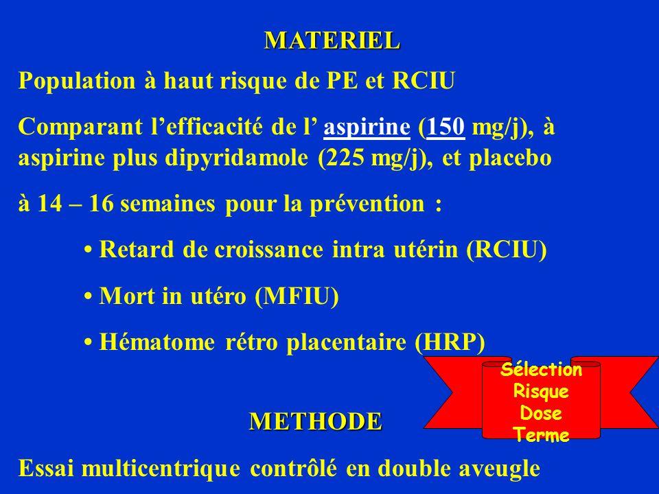MATERIEL Population à haut risque de PE et RCIU Comparant lefficacité de l aspirine (150 mg/j), à aspirine plus dipyridamole (225 mg/j), et placebo à