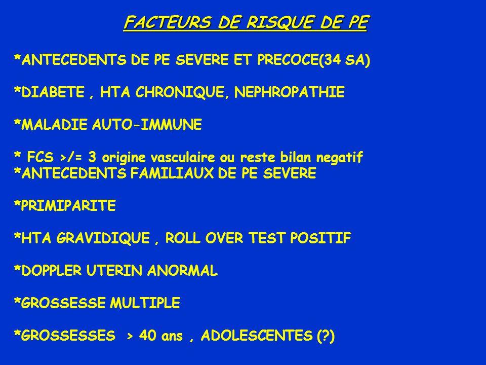 FACTEURS DE RISQUE DE PE *ANTECEDENTS DE PE SEVERE ET PRECOCE(34 SA) *DIABETE, HTA CHRONIQUE, NEPHROPATHIE *MALADIE AUTO-IMMUNE * FCS >/= 3 origine va