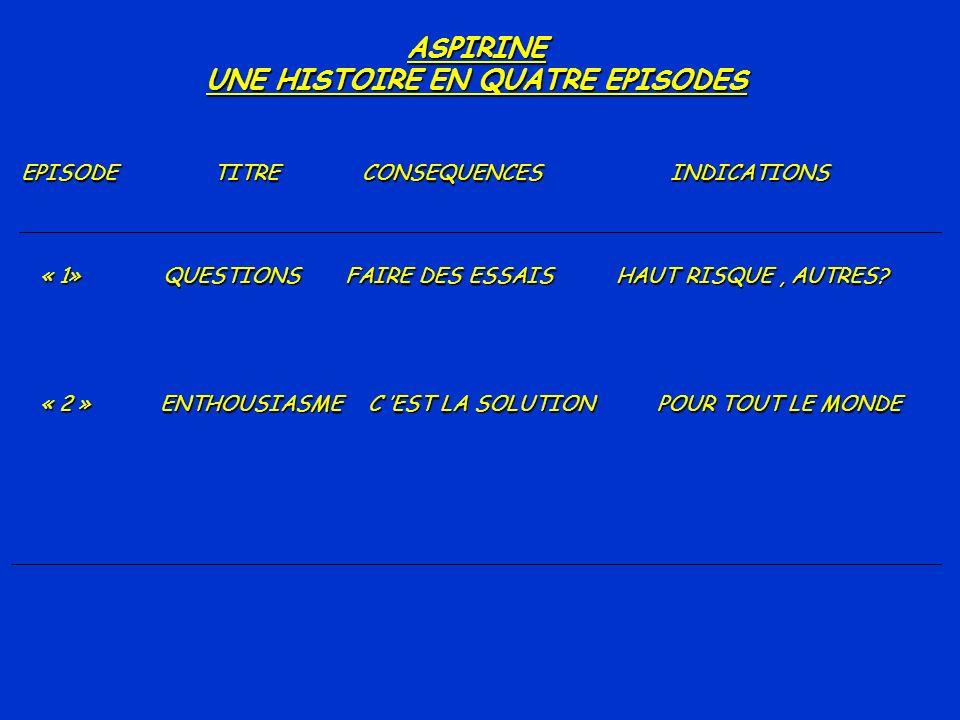 ASPIRINE UNE HISTOIRE EN QUATRE EPISODES EPISODE TITRE CONSEQUENCES INDICATIONS « 1» QUESTIONS FAIRE DES ESSAIS HAUT RISQUE, AUTRES? « 1» QUESTIONS FA