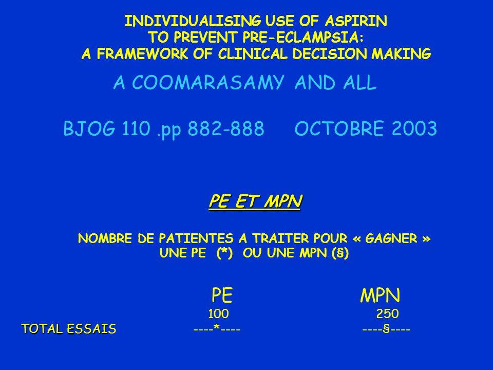 PE ET MPN NOMBRE DE PATIENTES A TRAITER POUR « GAGNER » UNE PE (*) OU UNE MPN (§) PE MPN 100 250 TOTAL ESSAI TOTAL ESSAIS ----*---- ----§---- INDIVIDU
