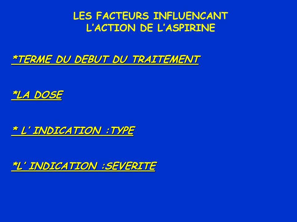 LES FACTEURS INFLUENCANT LACTION DE LASPIRINE *TERME DU DEBUT DU TRAITEMENT *LA DOSE * L INDICATION :TYPE *L INDICATION :SEVERITE