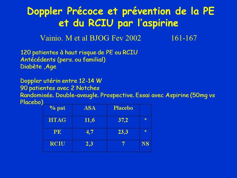 Doppler Précoce et prévention de la PE et du RCIU par laspirine Vainio. M et al BJOG Fev 2002 161-167 120 patientes à haut risque de PE ou RCIU Antécé