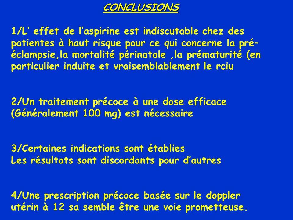 CONCLUSIONS 1/L effet de laspirine est indiscutable chez des patientes à haut risque pour ce qui concerne la pré– éclampsie,la mortalité périnatale,la