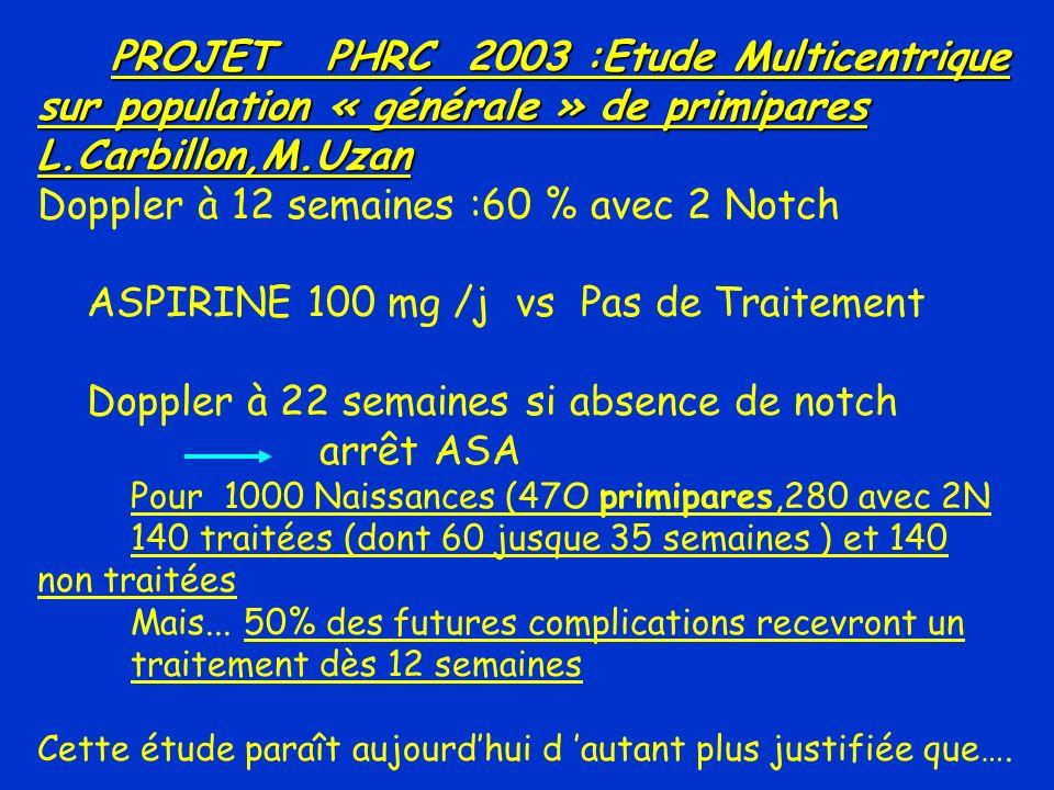 PROJET PHRC 2003 :Etude Multicentrique sur population « générale » de primipares L.Carbillon,M.Uzan Doppler à 12 semaines :60 % avec 2 Notch ASPIRINE