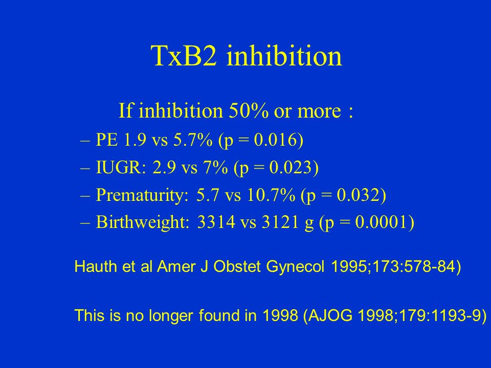 TxB2 inhibition If inhibition 50% or more : –PE 1.9 vs 5.7% (p = 0.016) –IUGR: 2.9 vs 7% (p = 0.023) –Prematurity: 5.7 vs 10.7% (p = 0.032) –Birthweight: 3314 vs 3121 g (p = 0.0001) Hauth et al Amer J Obstet Gynecol 1995;173:578-84) This is no longer found in 1998 (AJOG 1998;179:1193-9)