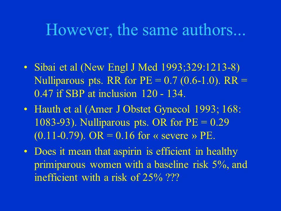 However, the same authors... Sibai et al (New Engl J Med 1993;329:1213-8) Nulliparous pts. RR for PE = 0.7 (0.6-1.0). RR = 0.47 if SBP at inclusion 12
