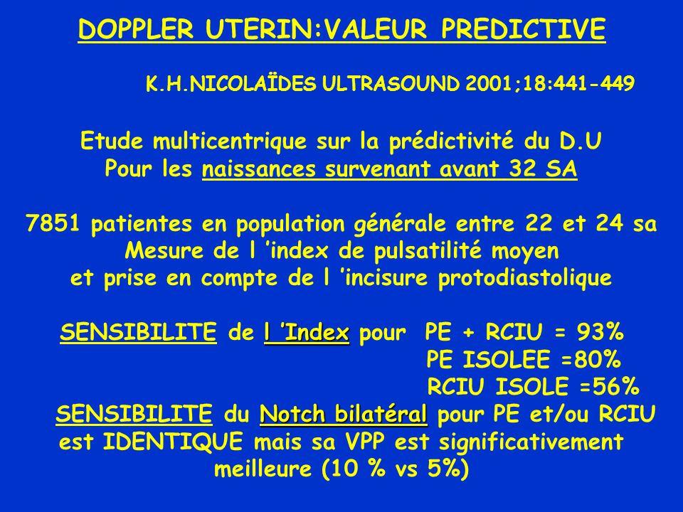 DOPPLER UTERIN:VALEUR PREDICTIVE K.H.NICOLAÏDES ULTRASOUND 2001;18:441-449 Etude multicentrique sur la prédictivité du D.U Pour les naissances survena