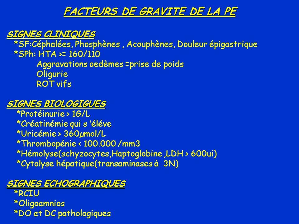 FACTEURS DE GRAVITE DE LA PE SIGNES CLINIQUES *SF:Céphalées, Phosphènes, Acouphènes, Douleur épigastrique *SPh: HTA >= 160/110 Aggravations oedèmes =p
