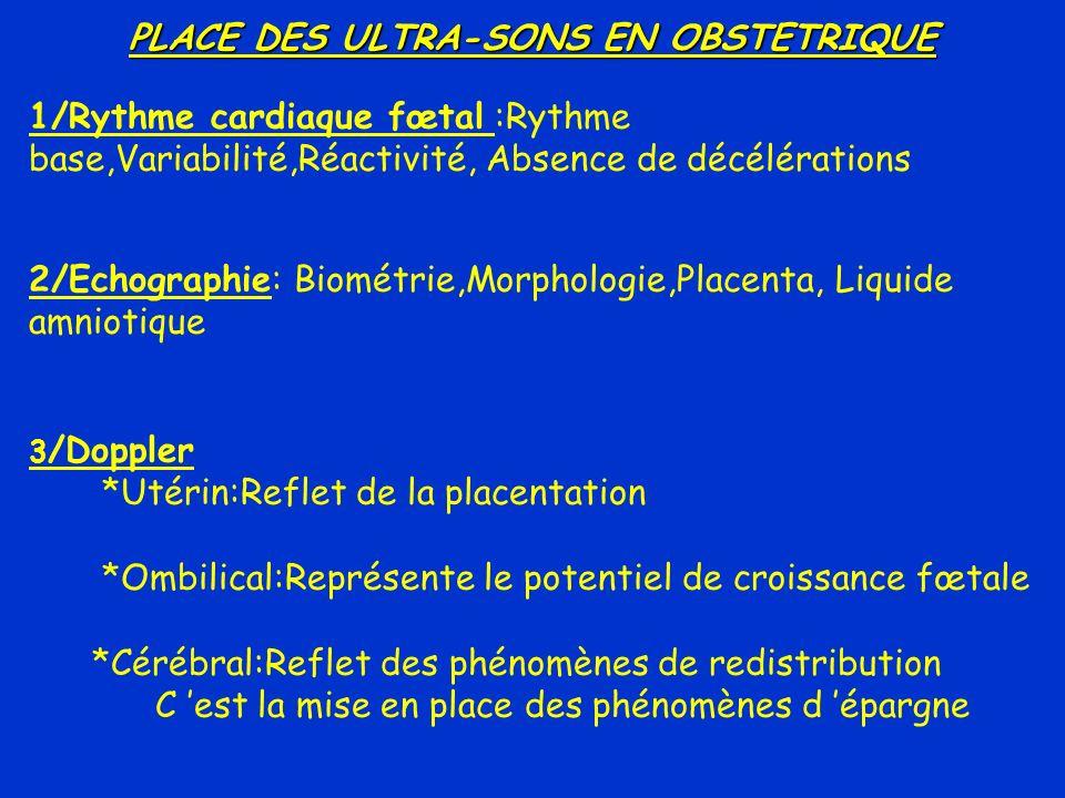 PLACE DES ULTRA-SONS EN OBSTETRIQUE 1/Rythme cardiaque fœtal :Rythme base,Variabilité,Réactivité, Absence de décélérations 2/Echographie: Biométrie,Mo