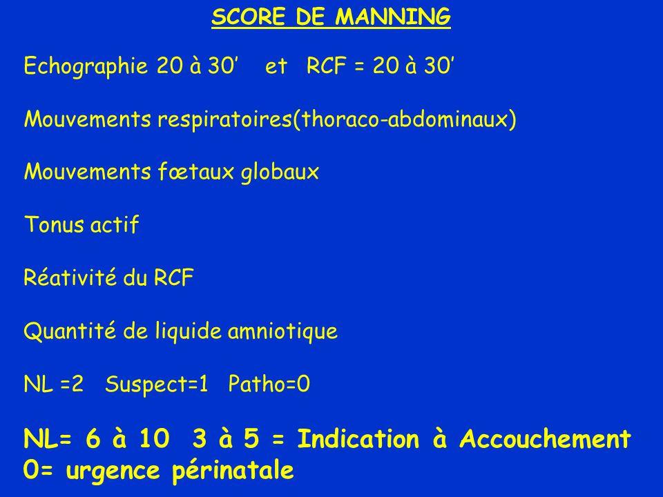 SCORE DE MANNING Echographie 20 à 30 et RCF = 20 à 30 Mouvements respiratoires(thoraco-abdominaux) Mouvements fœtaux globaux Tonus actif Réativité du