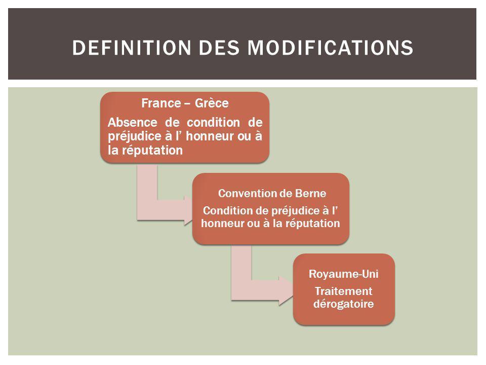 France – Grèce Absence de condition de préjudice à l honneur ou à la réputation Convention de Berne Condition de préjudice à l honneur ou à la réputat