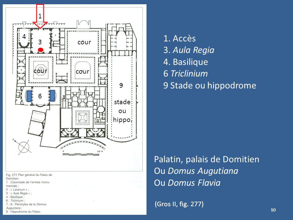 10 (Gros II, fig. 277) Palatin, palais de Domitien Ou Domus Augutiana Ou Domus Flavia 1 3 6 4 9 cour stade ou hippo. 1. Accès 3. Aula Regia 4. Basiliq