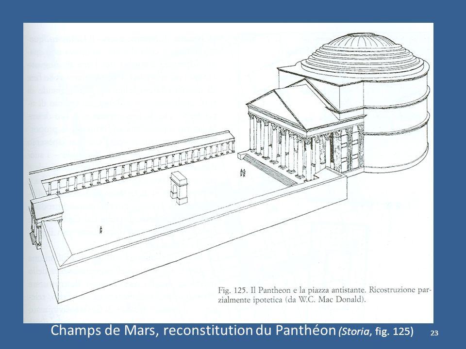 23 Champs de Mars, reconstitution du Panthéon (Storia, fig. 125)