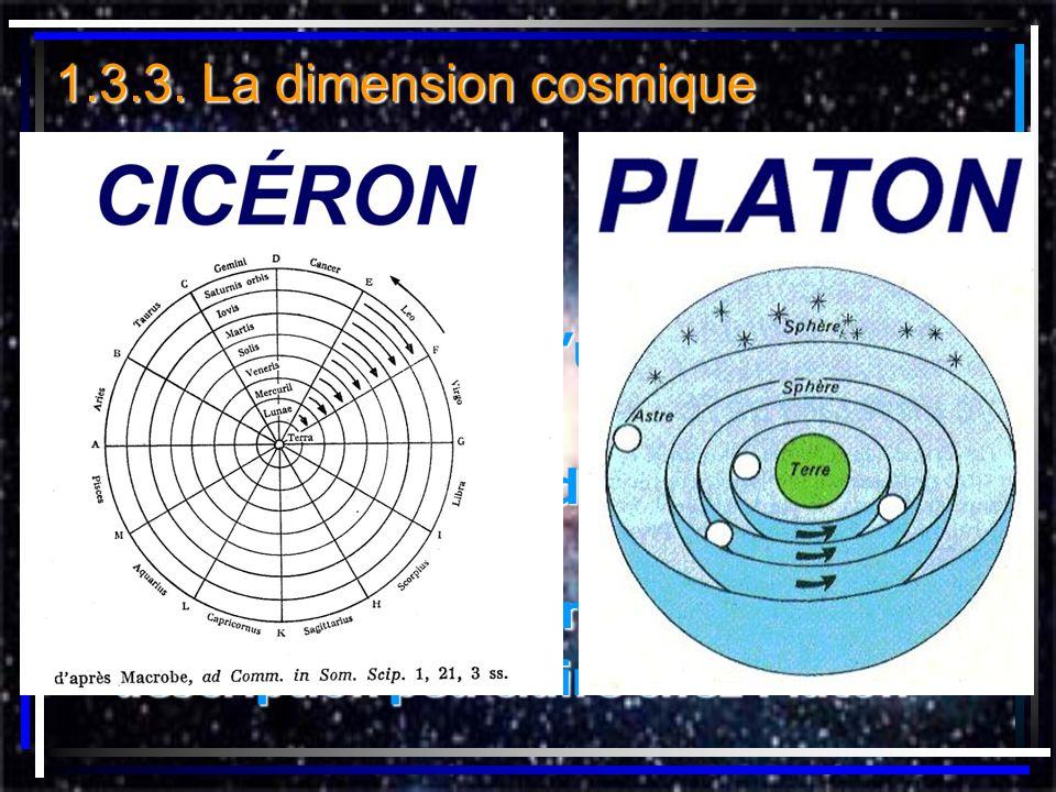 1.3.3. La dimension cosmique représentation de luniversreprésentation de lunivers lâme en fait partielâme en fait partie = un monde ordonné qui fait s