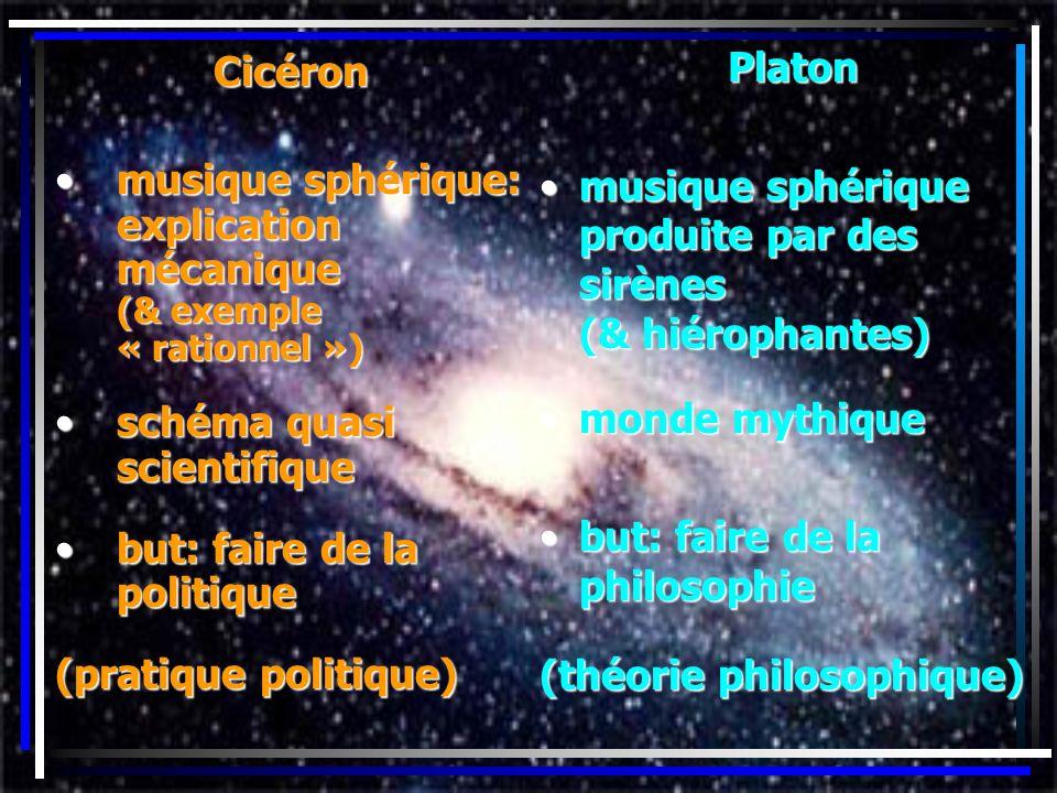 Cicéron musique sphérique: explication mécanique (& exemple « rationnel »)musique sphérique: explication mécanique (& exemple « rationnel ») schéma qu
