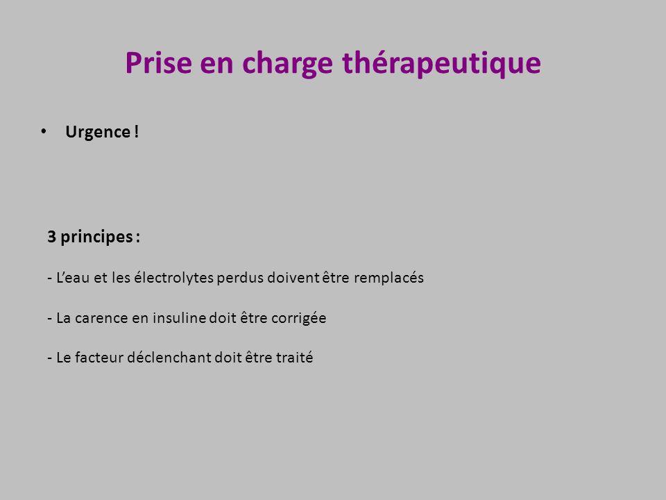 Prise en charge thérapeutique Urgence ! 3 principes : - Leau et les électrolytes perdus doivent être remplacés - La carence en insuline doit être corr