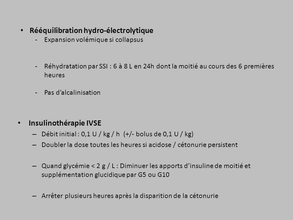 Insulinothérapie IVSE – Débit initial : 0,1 U / kg / h (+/- bolus de 0,1 U / kg) – Doubler la dose toutes les heures si acidose / cétonurie persistent