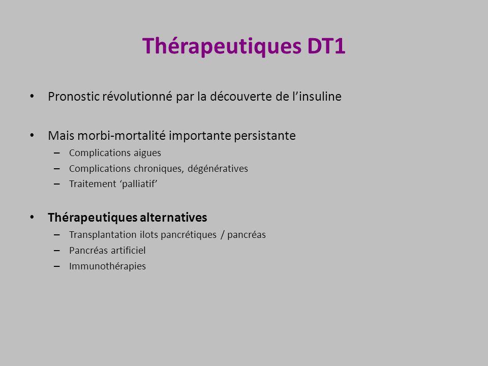 Thérapeutiques DT1 Pronostic révolutionné par la découverte de linsuline Mais morbi-mortalité importante persistante – Complications aigues – Complica