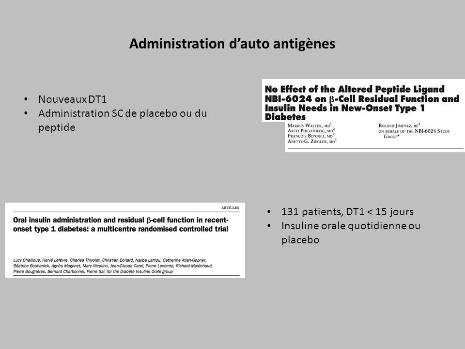 Administration dauto antigènes Nouveaux DT1 Administration SC de placebo ou du peptide 131 patients, DT1 < 15 jours Insuline orale quotidienne ou plac