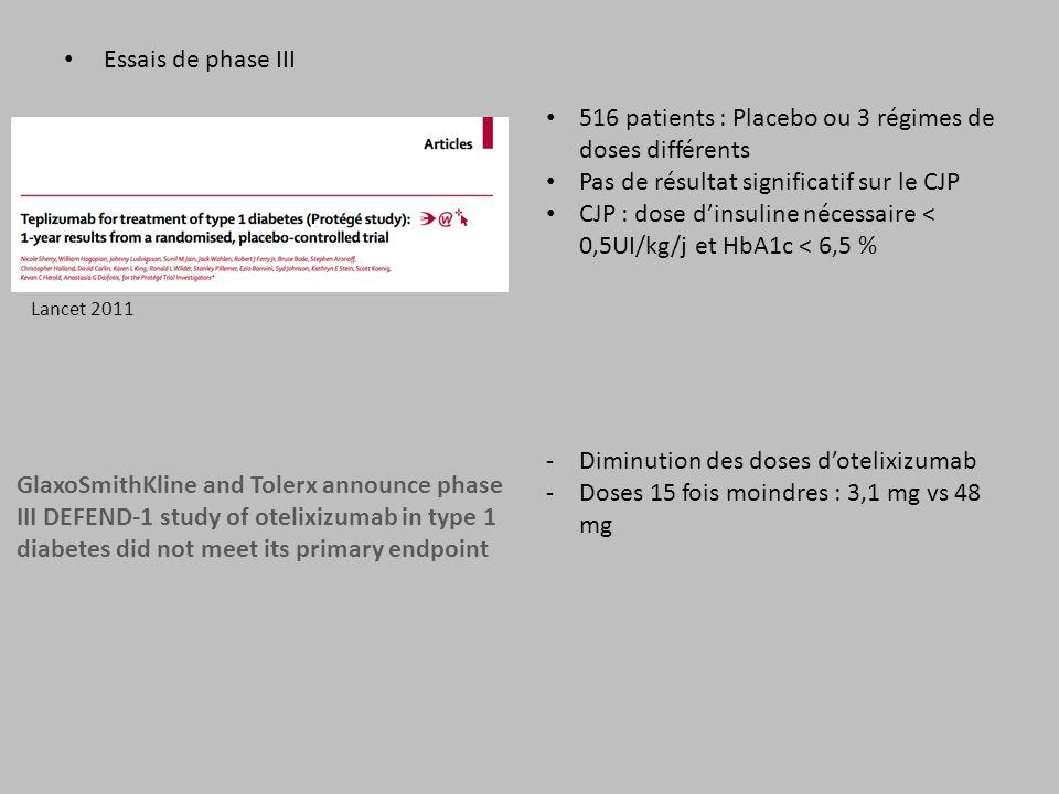 Essais de phase III Lancet 2011 516 patients : Placebo ou 3 régimes de doses différents Pas de résultat significatif sur le CJP CJP : dose dinsuline n