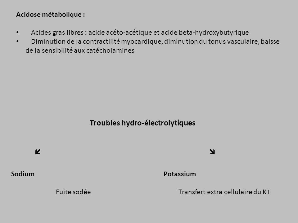 Troubles hydro-électrolytiques Sodium Fuite sodée Potassium Transfert extra cellulaire du K+ Acidose métabolique : Acides gras libres : acide acéto-ac