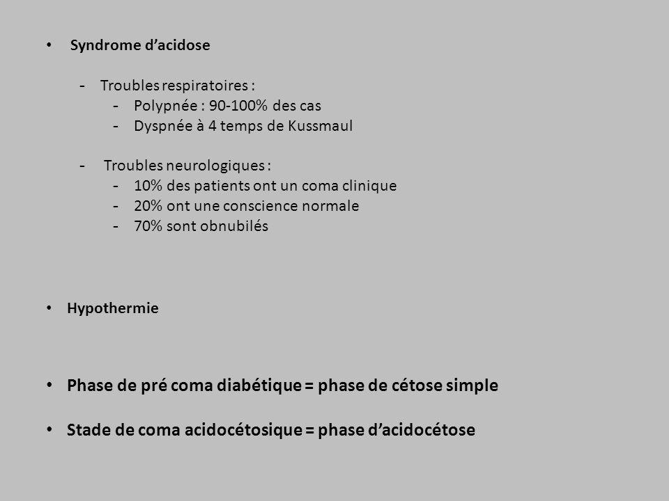 Syndrome dacidose -Troubles respiratoires : -Polypnée : 90-100% des cas -Dyspnée à 4 temps de Kussmaul - Troubles neurologiques : -10% des patients on