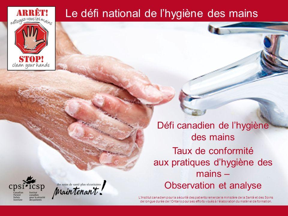Le défi national de lhygiène des mains Défi canadien de lhygiène des mains Taux de conformité aux pratiques dhygiène des mains – Observation et analys