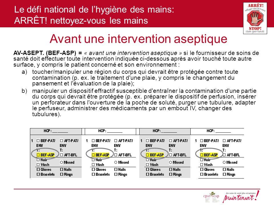 Le défi national de lhygiène des mains: ARRÊT! nettoyez-vous les mains Avant une intervention aseptique AV-ASEPT. (BEF-ASP) = « avant une intervention