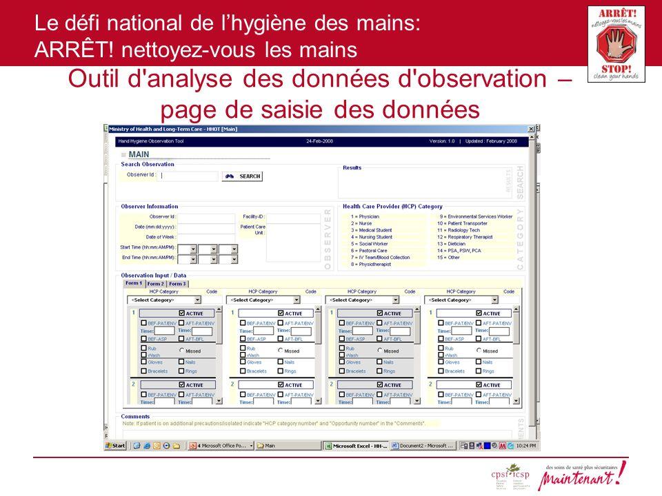 Le défi national de lhygiène des mains: ARRÊT! nettoyez-vous les mains Outil d'analyse des données d'observation – page de saisie des données