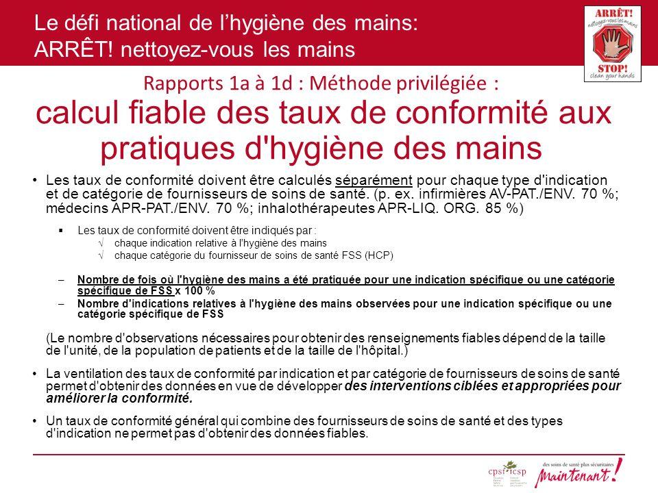 Le défi national de lhygiène des mains: ARRÊT! nettoyez-vous les mains Rapports 1a à 1d : Méthode privilégiée : calcul fiable des taux de conformité a