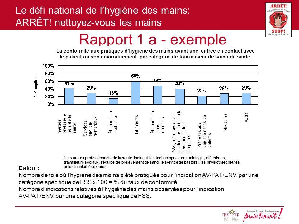 Le défi national de lhygiène des mains: ARRÊT! nettoyez-vous les mains Rapport 1 a - exemple Calcul : Nombre de fois où l'hygiène des mains a été prat