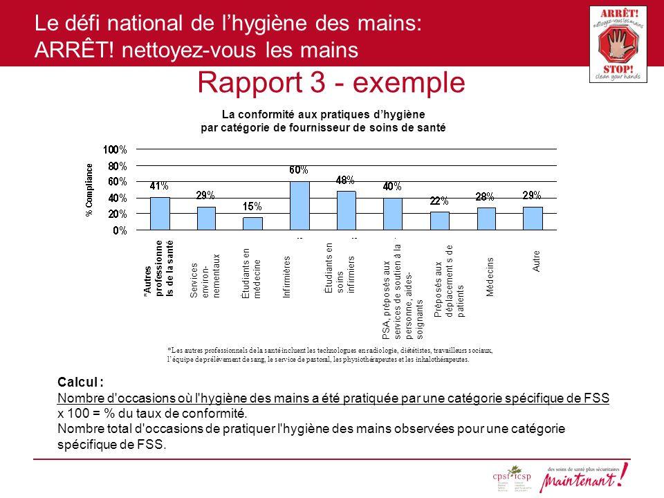 Le défi national de lhygiène des mains: ARRÊT! nettoyez-vous les mains Rapport 3 - exemple Calcul : Nombre d'occasions où l'hygiène des mains a été pr