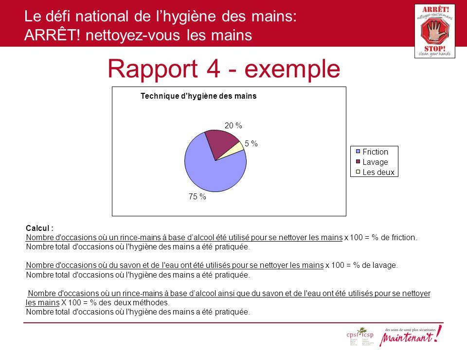 Le défi national de lhygiène des mains: ARRÊT! nettoyez-vous les mains Rapport 4 - exemple Calcul : Nombre d'occasions où un rince-mains à base dalcoo