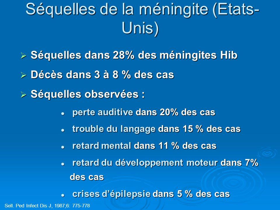 Séquelles de la méningite (Etats- Unis) Séquelles de la méningite (Etats- Unis) Sell. Ped Infect Dis J, 1987;6: 775-778 Séquelles dans 28% des méningi