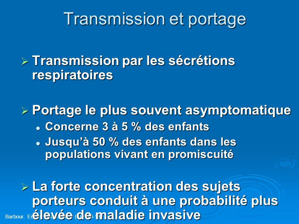 Transmission et portage Barbour. Em Inf Dis, 1996, 2 (3): 176-182 Transmission par les sécrétions respiratoires Transmission par les sécrétions respir