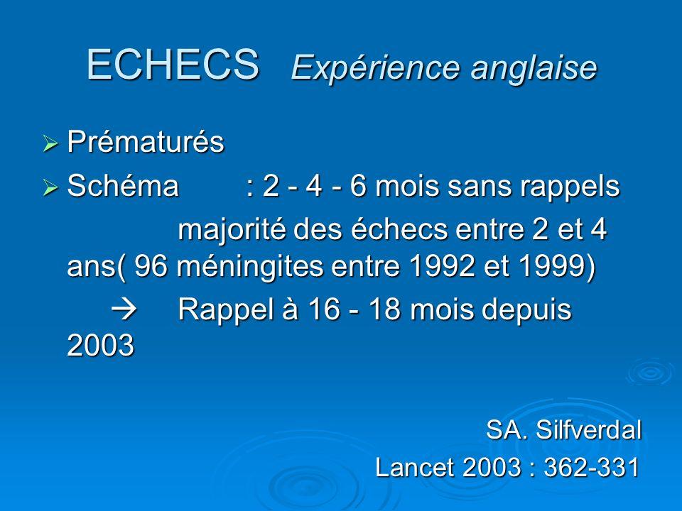 ECHECS Expérience anglaise Prématurés Prématurés Schéma: 2 - 4 - 6 mois sans rappels Schéma: 2 - 4 - 6 mois sans rappels majorité des échecs entre 2 e