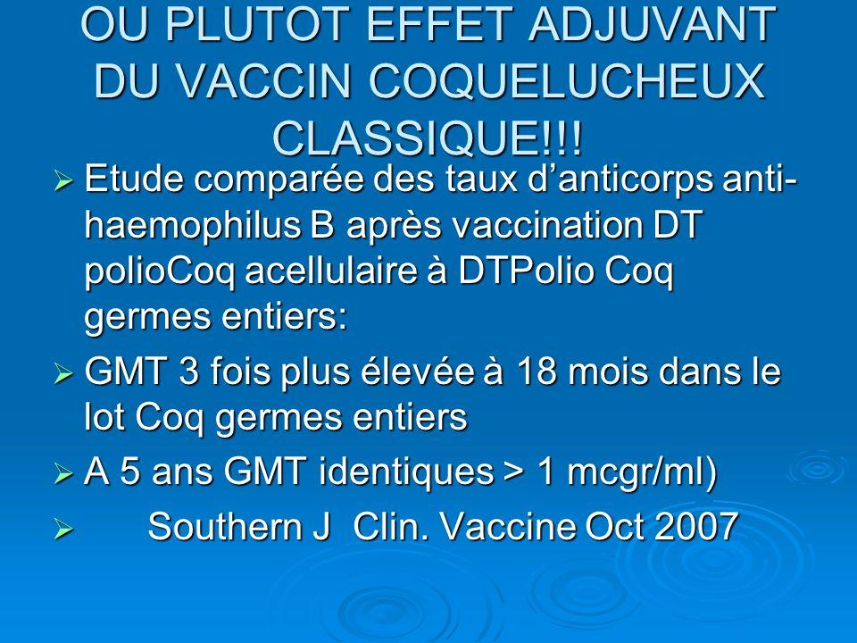 OU PLUTOT EFFET ADJUVANT DU VACCIN COQUELUCHEUX CLASSIQUE!!! Etude comparée des taux danticorps anti- haemophilus B après vaccination DT polioCoq acel
