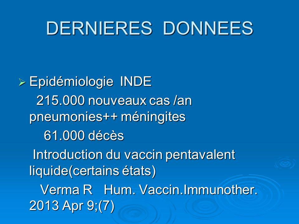 DERNIERES DONNEES Epidémiologie INDE Epidémiologie INDE 215.000 nouveaux cas /an pneumonies++ méningites 215.000 nouveaux cas /an pneumonies++ méningi