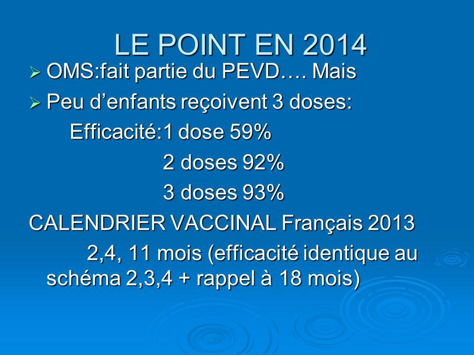 LE POINT EN 2014 LE POINT EN 2014 OMS:fait partie du PEVD…. Mais OMS:fait partie du PEVD…. Mais Peu denfants reçoivent 3 doses: Peu denfants reçoivent