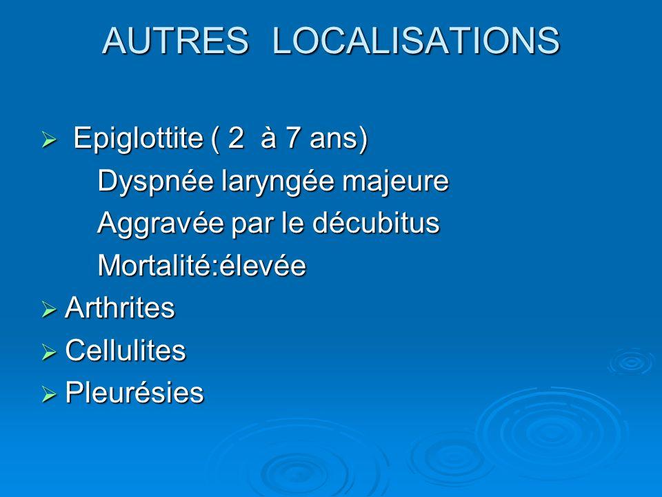 AUTRES LOCALISATIONS Epiglottite ( 2 à 7 ans) Epiglottite ( 2 à 7 ans) Dyspnée laryngée majeure Dyspnée laryngée majeure Aggravée par le décubitus Agg