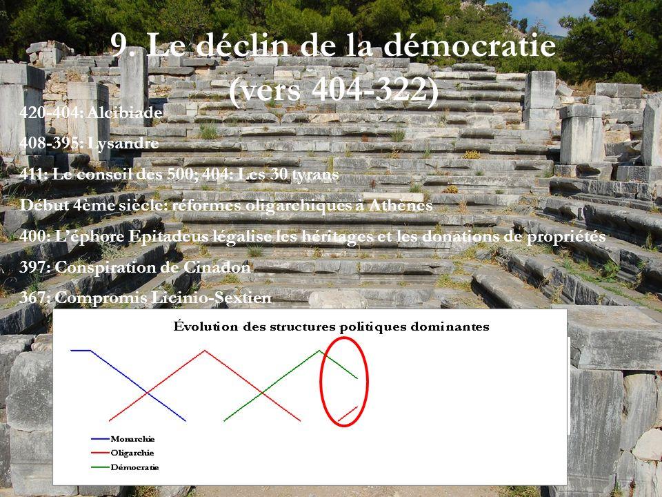 9. Le déclin de la démocratie (vers 404-322) 420-404: Alcibiade 408-395: Lysandre 411: Le conseil des 500; 404: Les 30 tyrans Début 4ème siècle: réfor