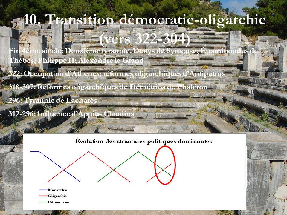 10.Transition démocratie-oligarchie (vers 322-304) Fin 4ème siècle: Deuxième tyrannie.