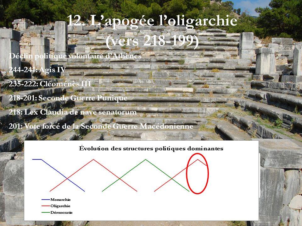 12. Lapogée loligarchie (vers 218-199) Déclin politique volontaire dAthènes 244-241: Agis IV 235-222: Cléoménès III 218-201: Seconde Guerre Punique 21